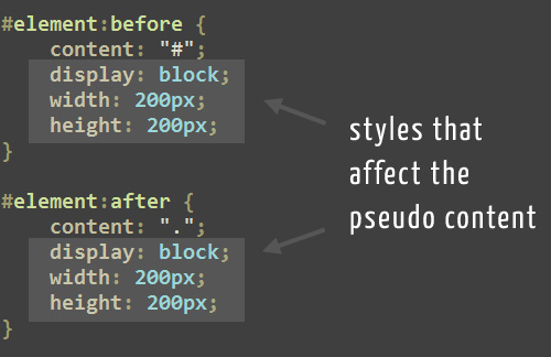 Styles-pseudo-elements in Learning To Use The :before And :after Pseudo-Elements In CSS